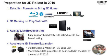 3d PS3 Rollout